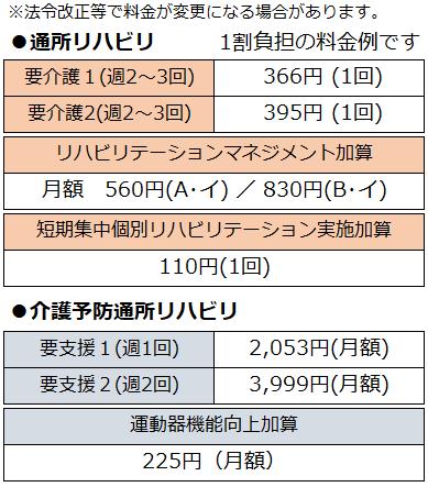 http://hideseikei.com/%E5%88%A9%E7%94%A8%E6%96%99%E9%87%91%E6%94%B9%E5%AE%9A.png