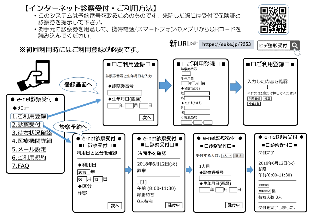 http://hideseikei.com/%E6%96%B0e-net%E4%BA%88%E7%B4%84%E5%88%A9%E7%94%A8%E6%96%B9%E6%B3%95.png