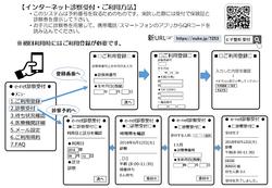 新e-net予約利用方法.png