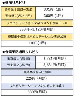 利用料金改定.png